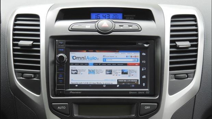 Hyundai ix20 1.4 90 CV App Mode, la prova su strada