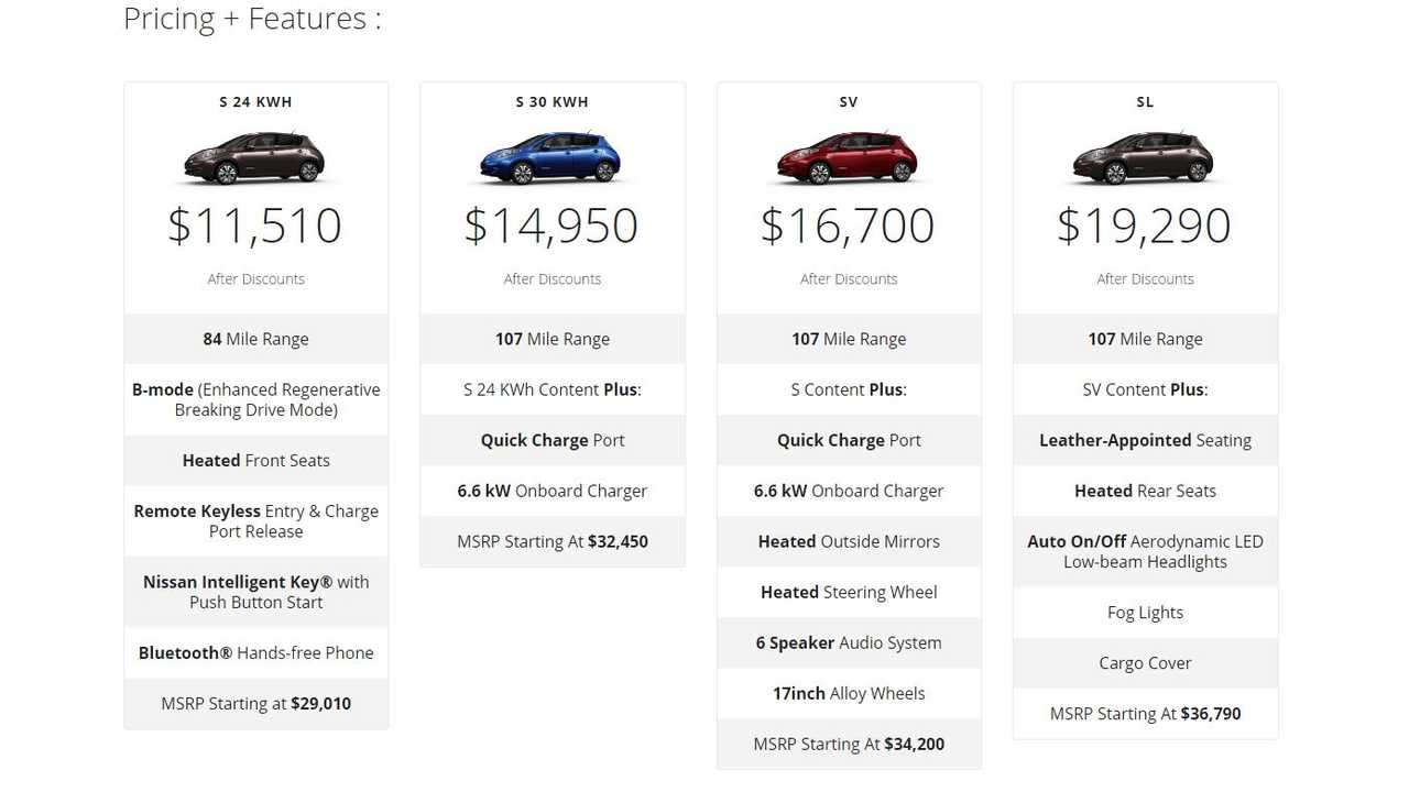 Nissan LEAF Group Buy In Texas Drives Price Down To $11,500*