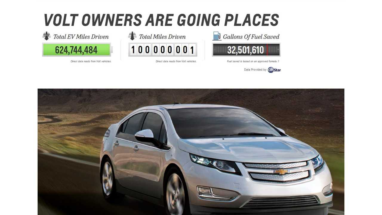 Chevy Volt Owners Pass 1 Billion Total Miles