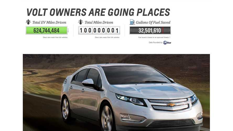 Chevy Volt Owners Pass 1 Billion Total Miles