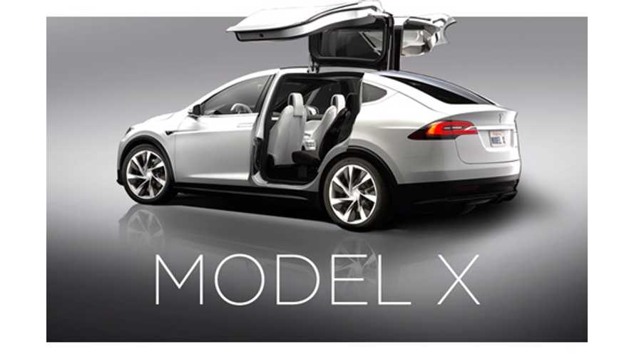 Tesla Model X Reservations Blow Past 21,000