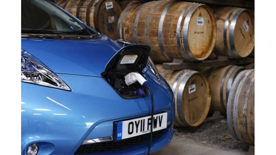 Scotland Electric Vehicle Clubs To Get £1 Million In Government Funding