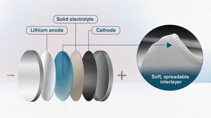 Batterie allo stato solido: questo gel decuplica la densità energetica