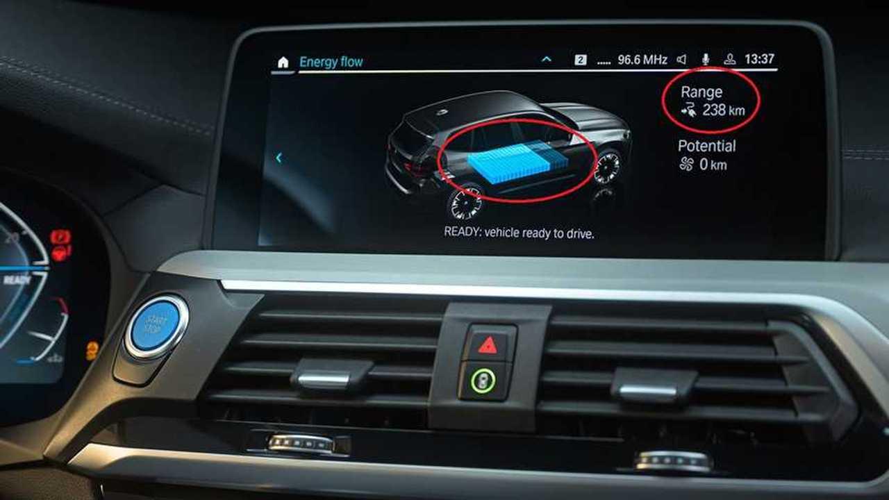 BMW iX3 range