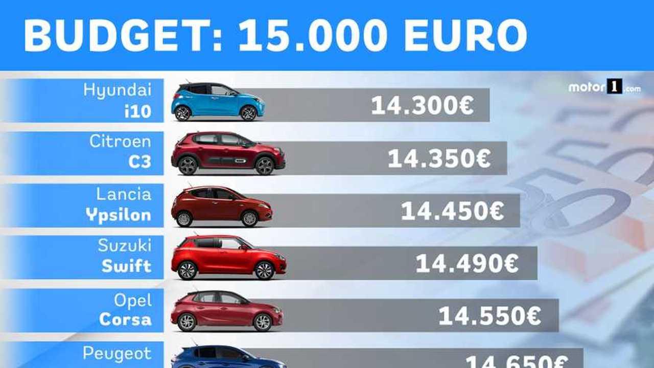 10 auto sotto i 15.000 euro con gli incentivi rottamazione