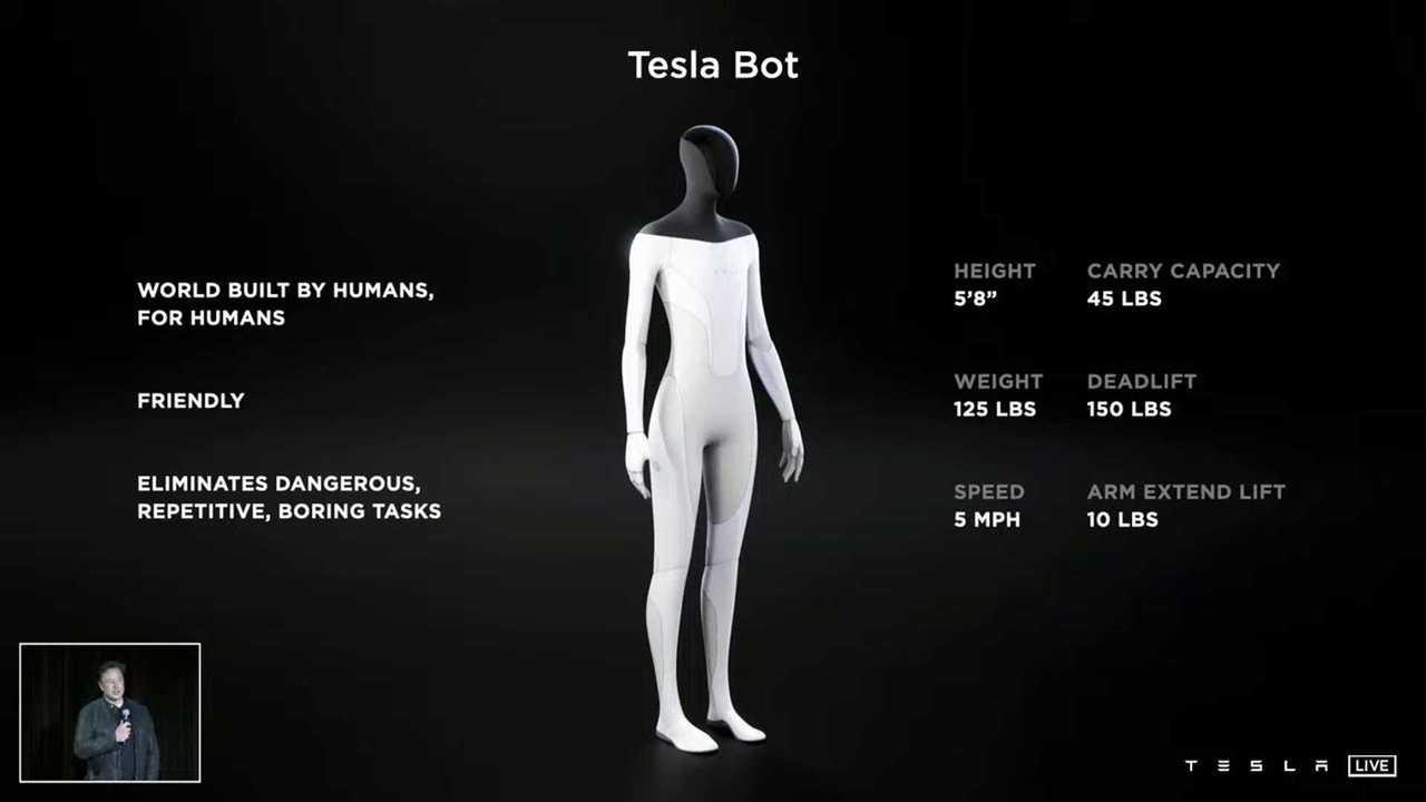 Le specifiche del Tesla Bot