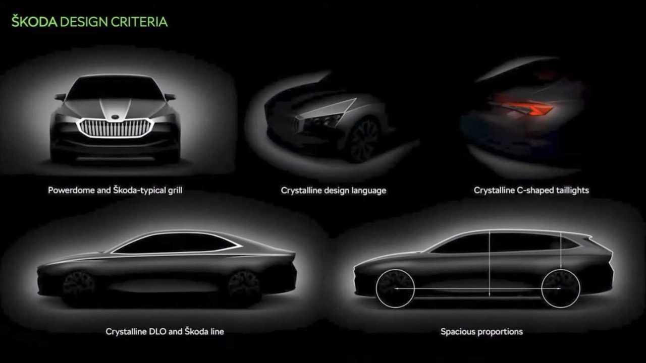 Neuer Skoda Superb (2023) zeigt sich auf ersten Designskizzen