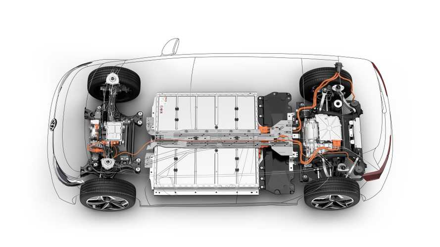 Volkswagen: ID.3 Battery Pack In Brief