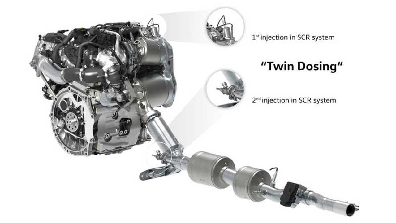 Copertina Volkswagen, la rivincita del diesel è con il twin dosing