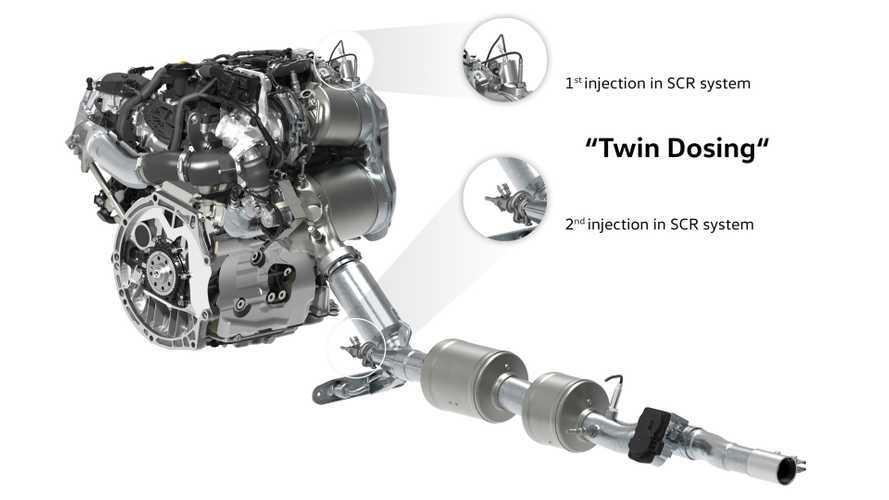 Volkswagen, la rivincita del diesel è con il twin dosing