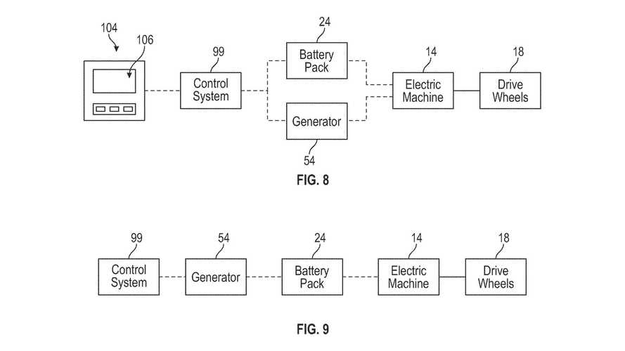 Patents Show Ford May Equip F-150 EV With A Toolbox-Disguised Generator