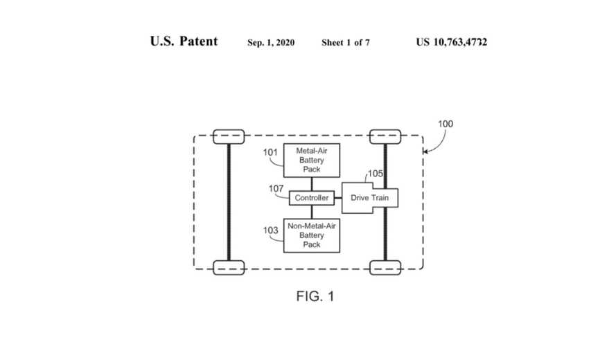 Tesla Patent Suggests Mitigating Thermal Runaway With Metal-Air Batteries