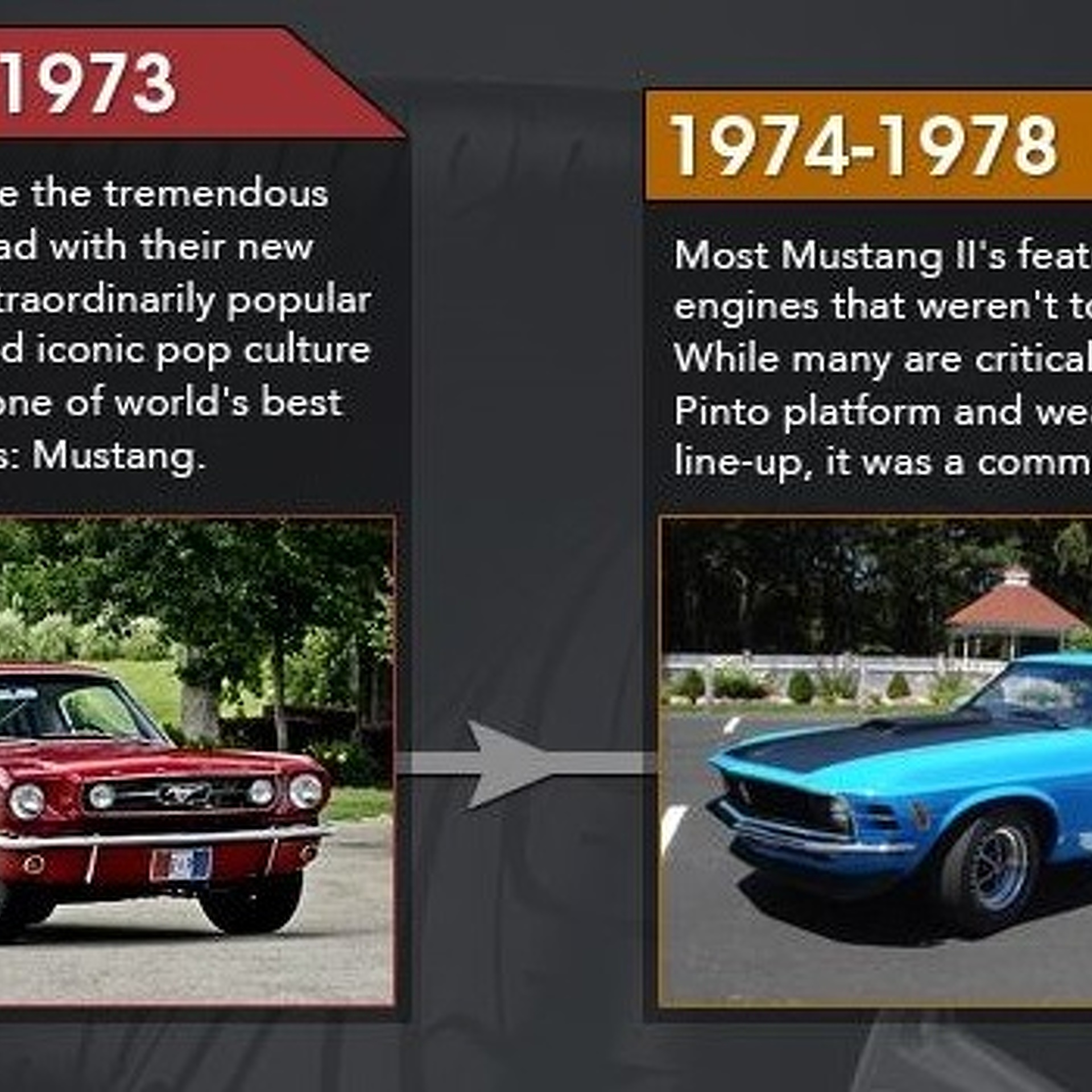 history of the ford mustang in pictures