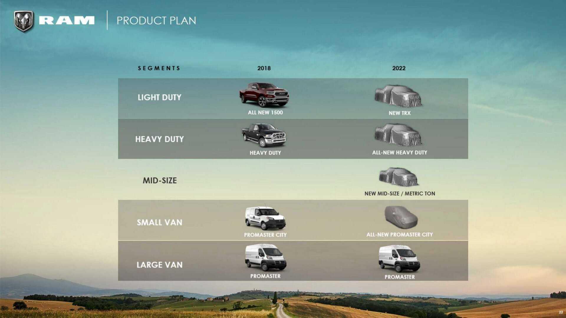 ram-2018-2022-plan.jpg