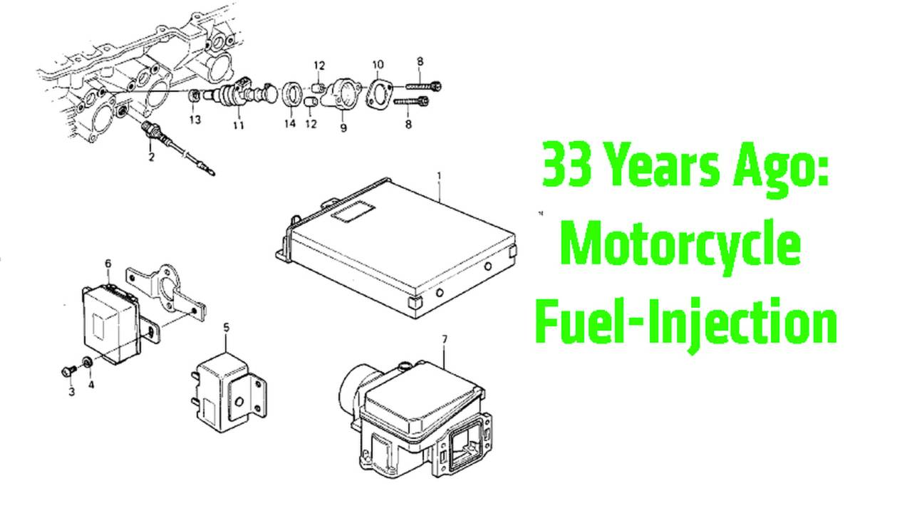 Motorcycle History: 33 Years Of Motorcycle Fuel-Injection