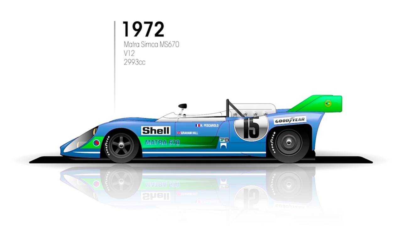 1972: Matra MS670