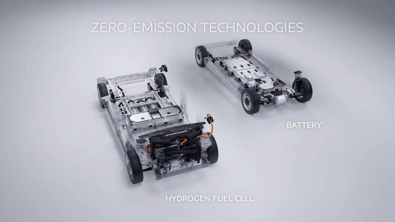Stellantis: Mid-Power Hydrogen Fuel Cell System