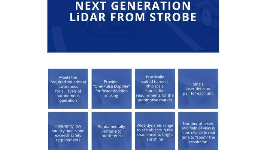 General Motors Acquires Lidar Specialist Strobe Inc.