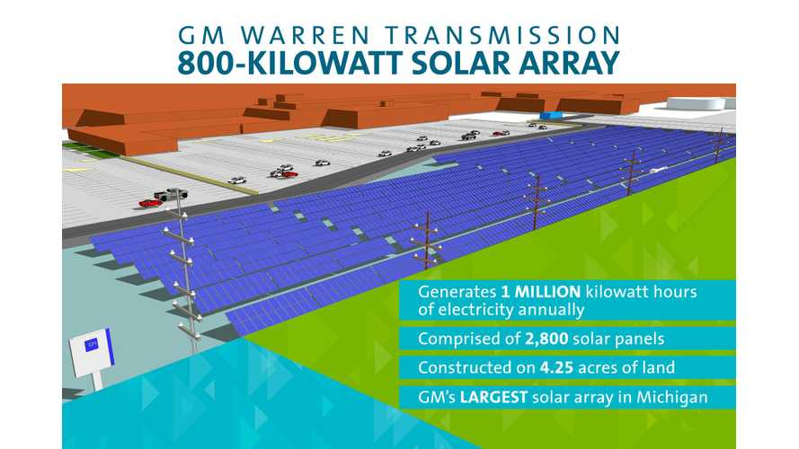 General Motors Partners With DTE On 800 kW Solar Array
