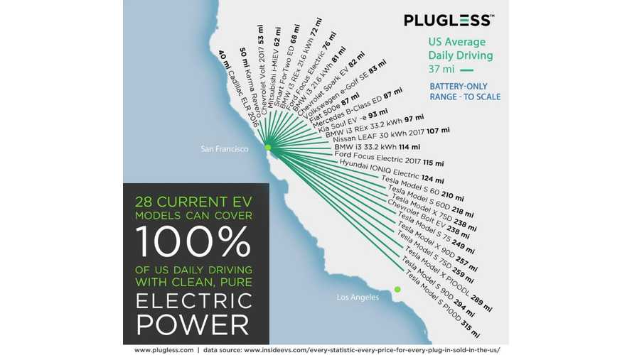 Infographic: How Far Can An Electric Vehicle Make It From San Francisco Without Recharging?