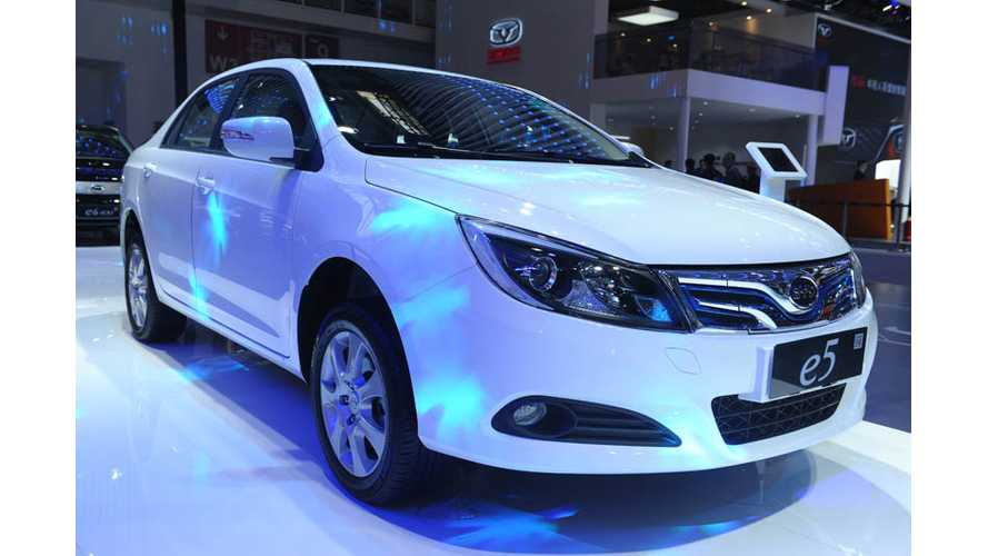 In April, New Energy Car Sales Surged 129% In China