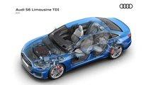 2020 Audi S6 Saloon, Avant TDI