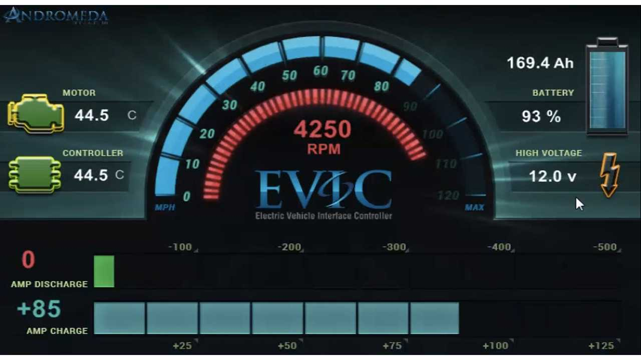 Andromeda Interfaces Launches EVIC: Display for Conversions, Utility and Industrial EVs