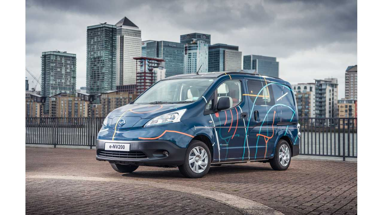 Nissan Examines The Future Of Working With e-NV200 WORKSPACe Mobile Office