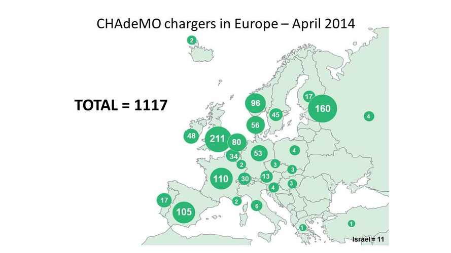 Sweden and UK Drive Growth Of CHAdeMO Chargers In Europe To 1,117