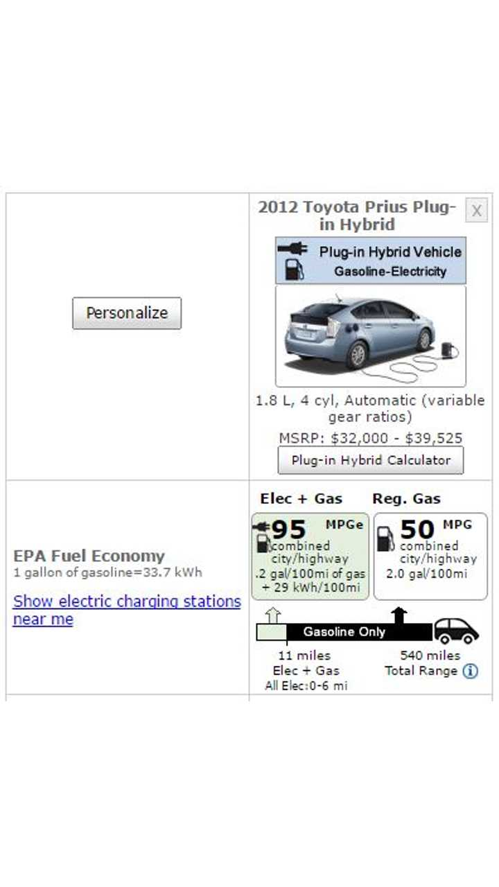 EPA Lists All-Electric Range At 0 to 6 Miles