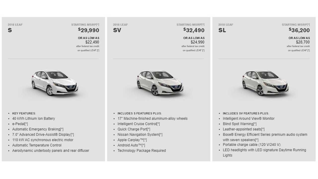 2018 Nissan LEAF pricing/basic specs US