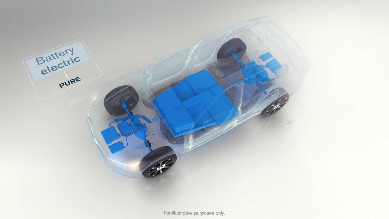 Volvo Battery electric, Pure