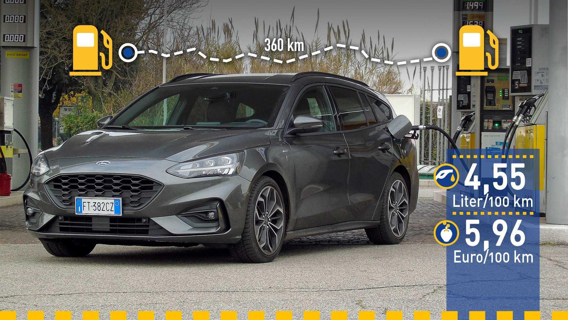 Tatsachlicher Verbrauch Ford Focus Turnier 2 0 Ecoblue Im Test
