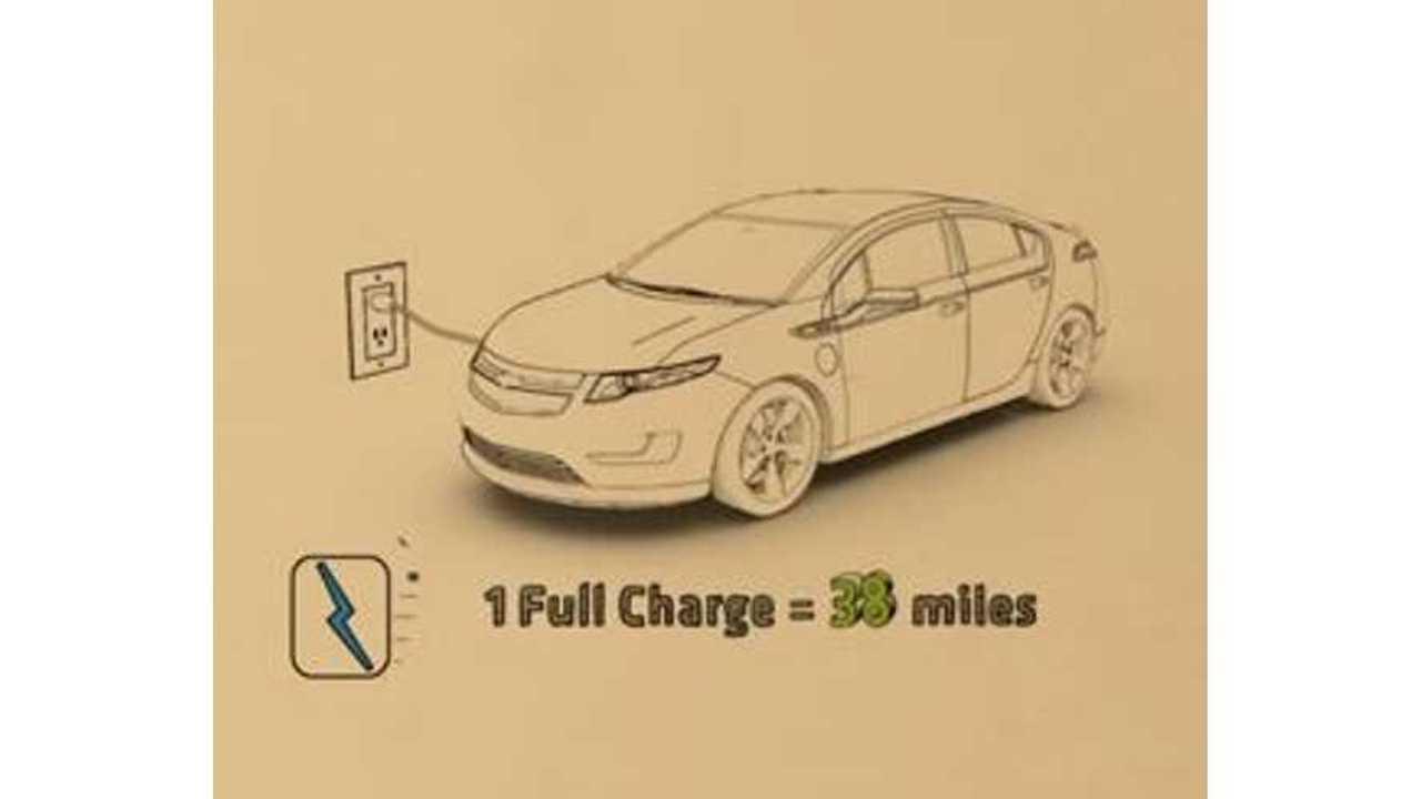 Video: 2014 Chevrolet Volt: How It Works