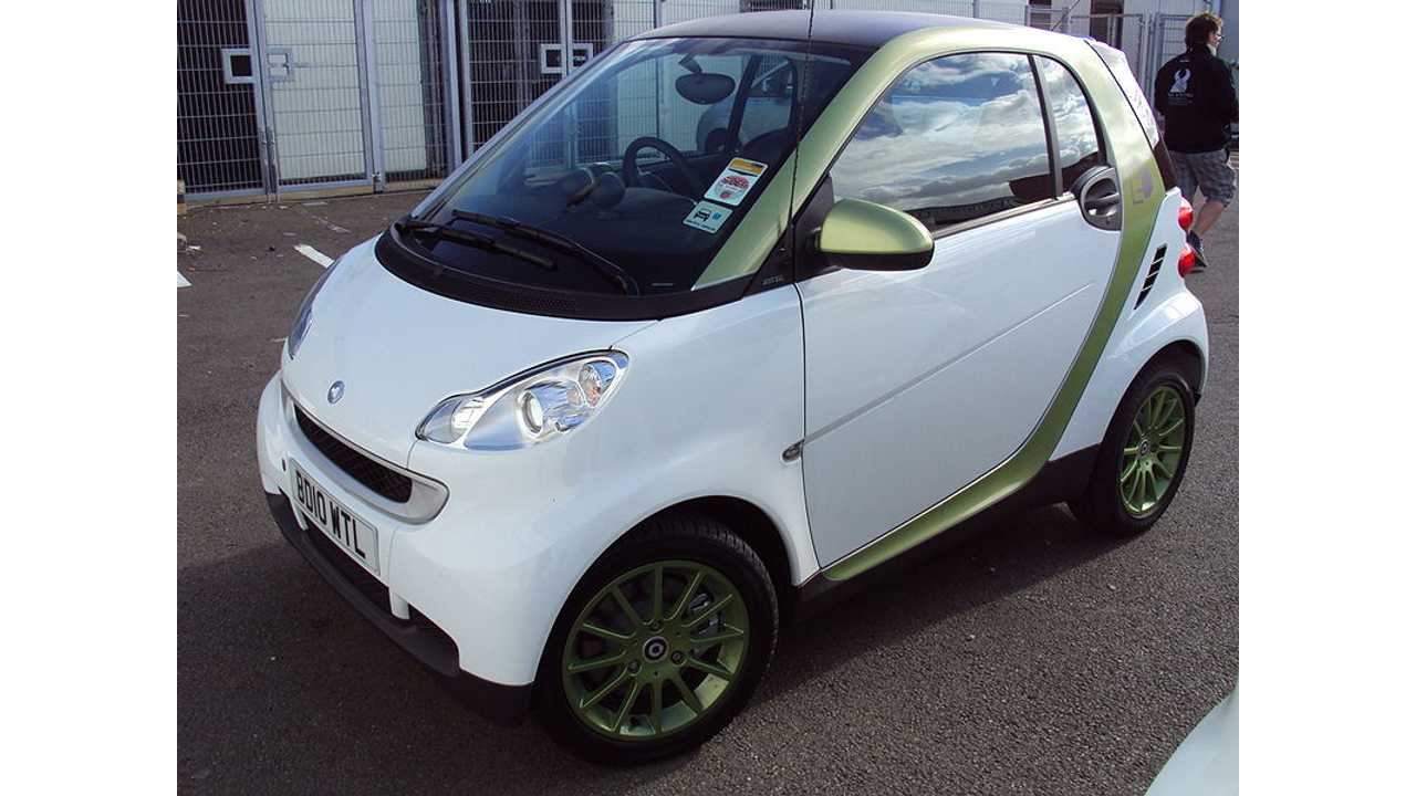 2nd Gen Smart Fortwo Electric - Photo Courtesy of Daimler
