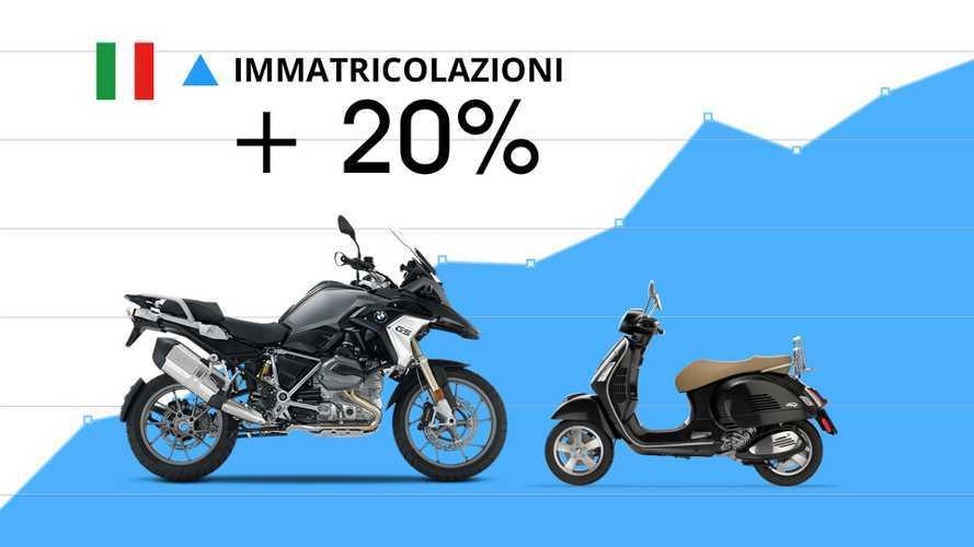 Mercato moto e scooter: febbraio a doppia cifra