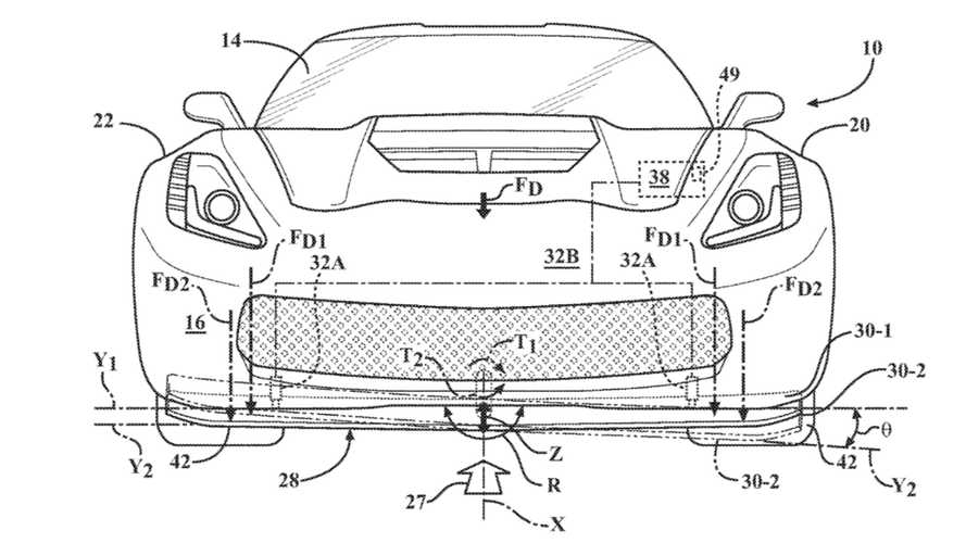 Patent Hints At Active Front Splitter For Mid-Engined Corvette
