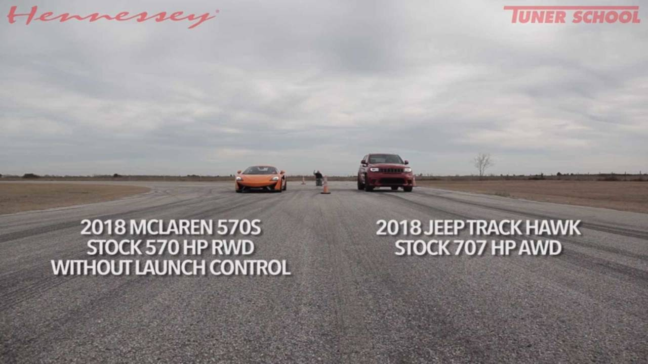 Jeep Vs McLaren Drag Race