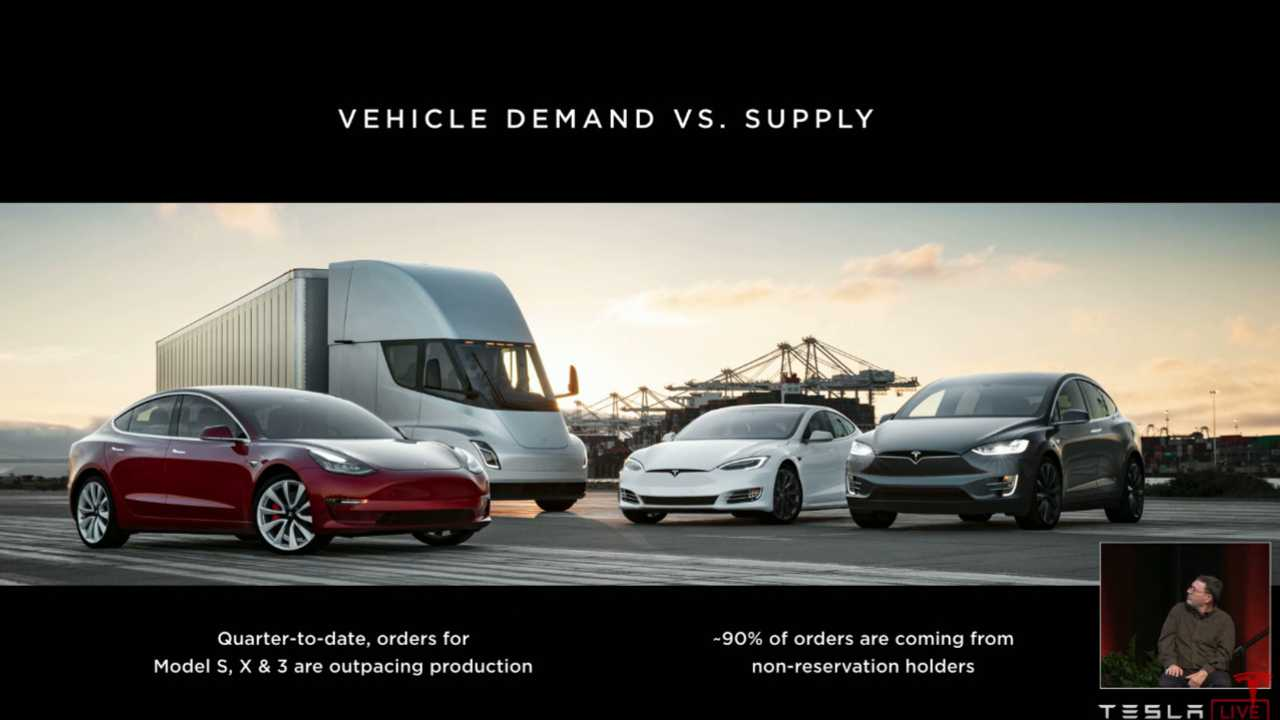 Tesla Annual Shareholders Meeting Summary: Everything We Know