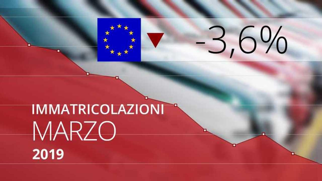 Immatricolazioni Europa marzo 2019