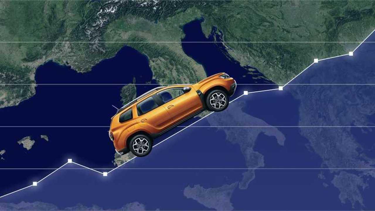 Dacia Duster fenomeno