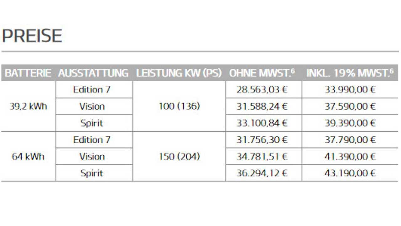Almanya'da Kia Soul EV fiyatları - Temmuz 2019