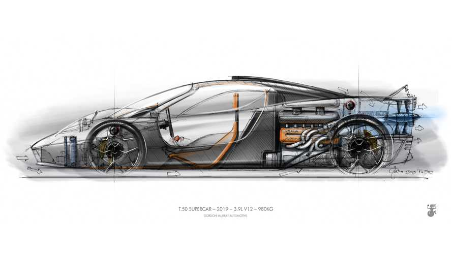 Canepa Group And The Gordon Murray Automotive T.50 Supercar