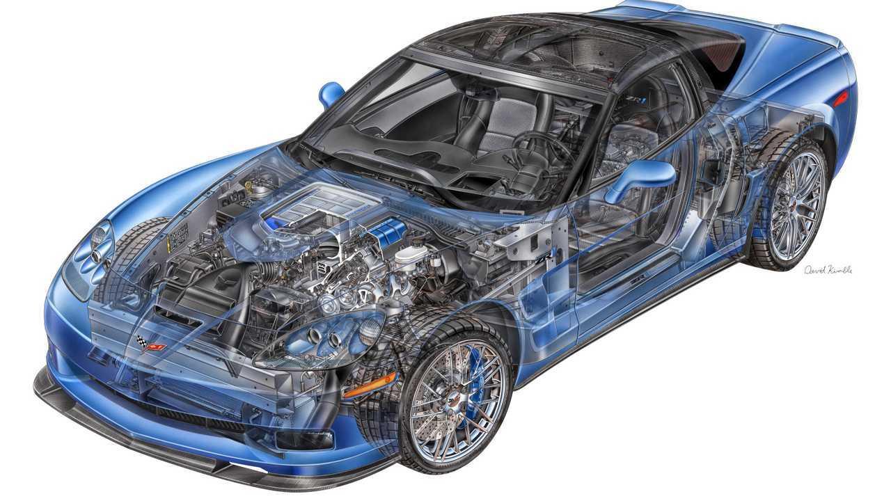 LS - Chevrolet Corvette