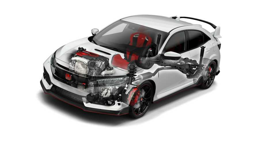 2019 Honda Civic Type R and Civic Hatchback