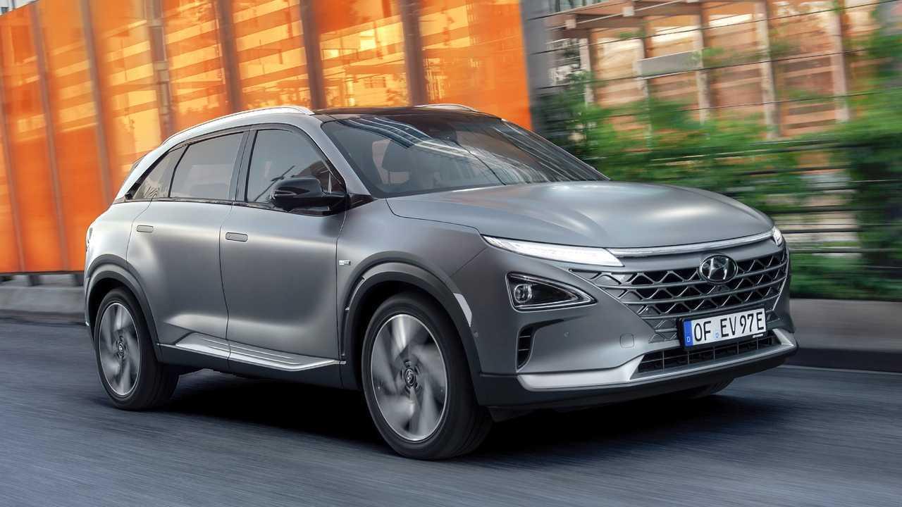 Hyundai Kia (Zukunft)