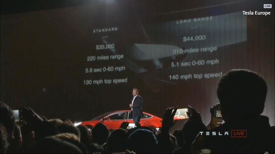 Elon Reveals Tesla Model 3 Specs And Pricing