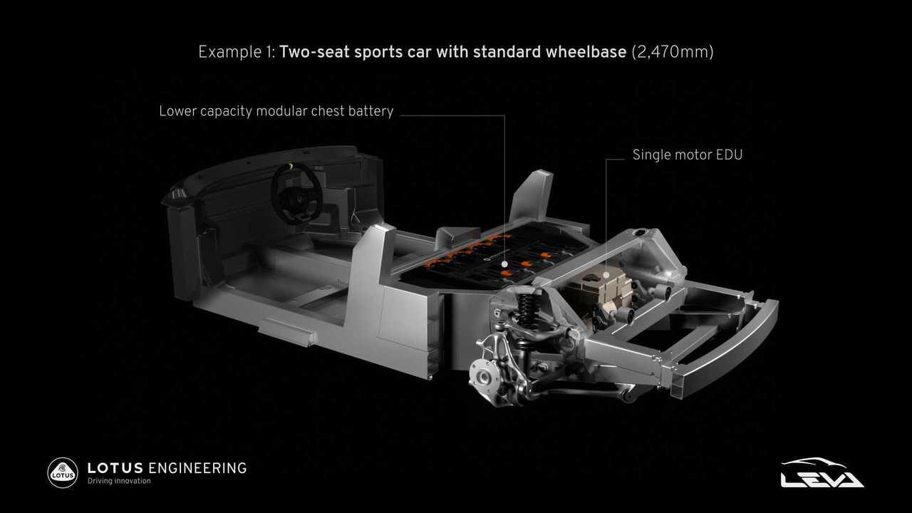Lotus zeigt die Plattform des geplanten Elektrosportwagens