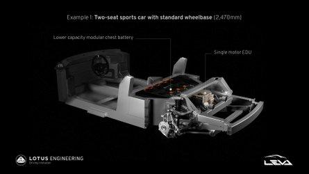 Lotus zeigt Plattform des geplanten Elektro-Sportwagens
