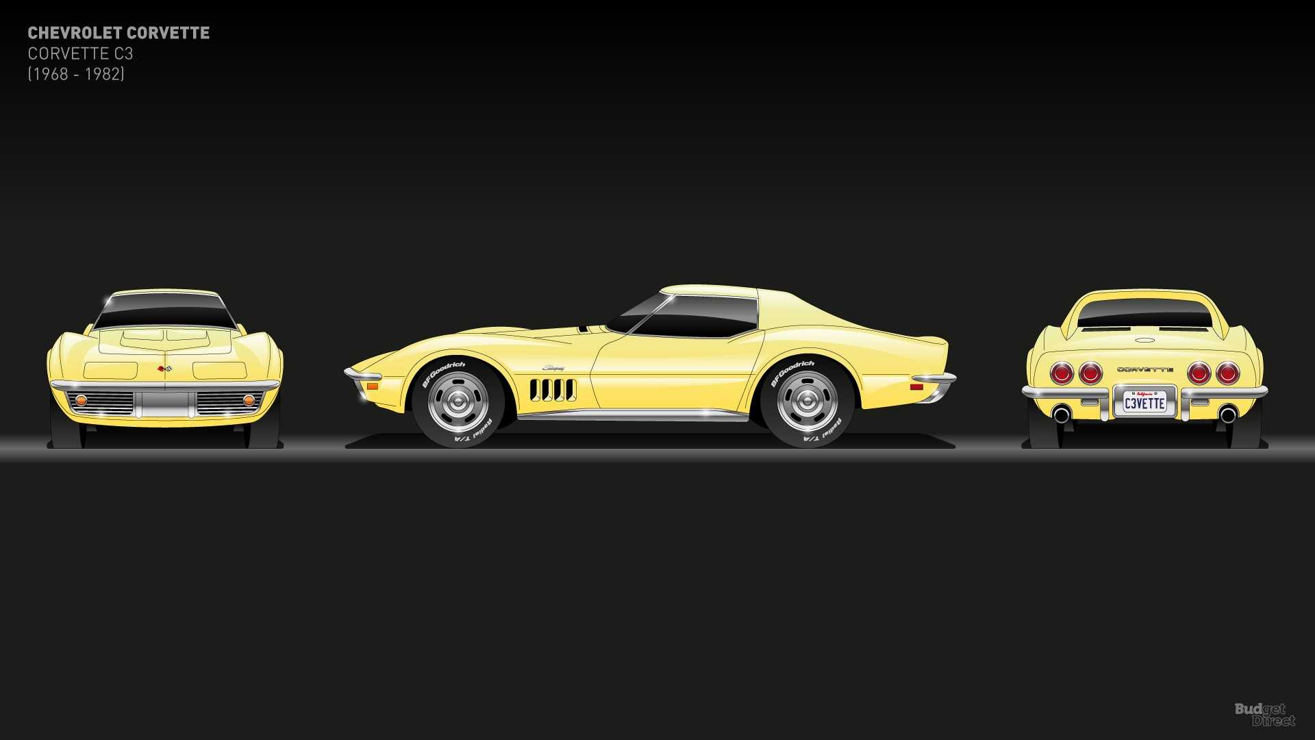 From C1 To C7: Discover How The Chevy Corvette Has Evolved